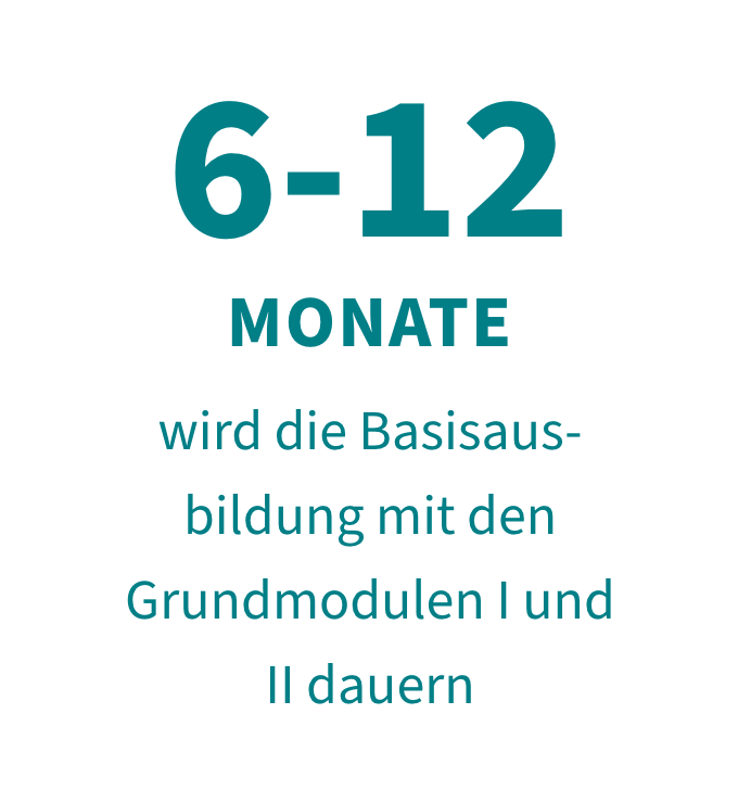 6-12 Monate wird die Basisausbildung mit den Grundmodulen I und II dauern