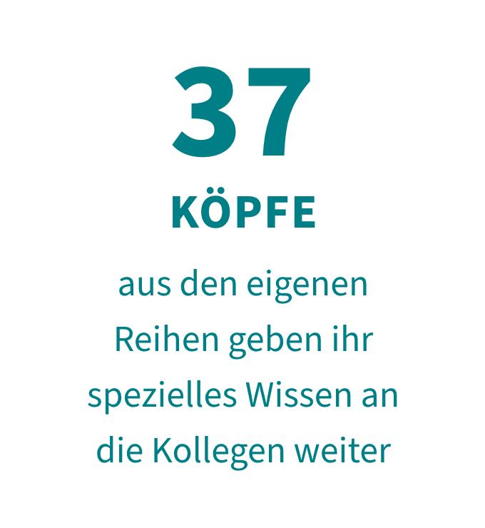 37 Köpfe aus den eigenen Reihen geben ihr spezielles Wissen an die Kollgen weiter