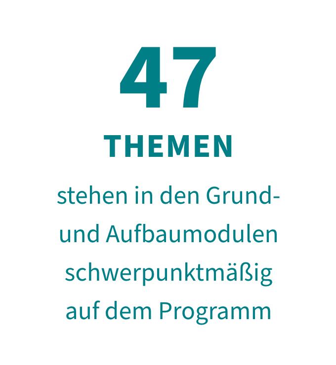 47 Themen stehen in den Grund- und Aufbaumodulen schwerpunktmäßig auf dem Programm