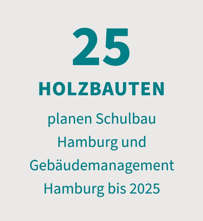 25 Holzbauten planen Schulbau Hamburg und Gebäudemanagement Hamburg bis 2025